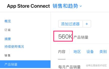 App Store 销售数据