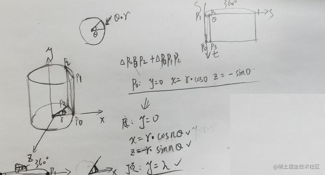 圆柱的点位计算.png