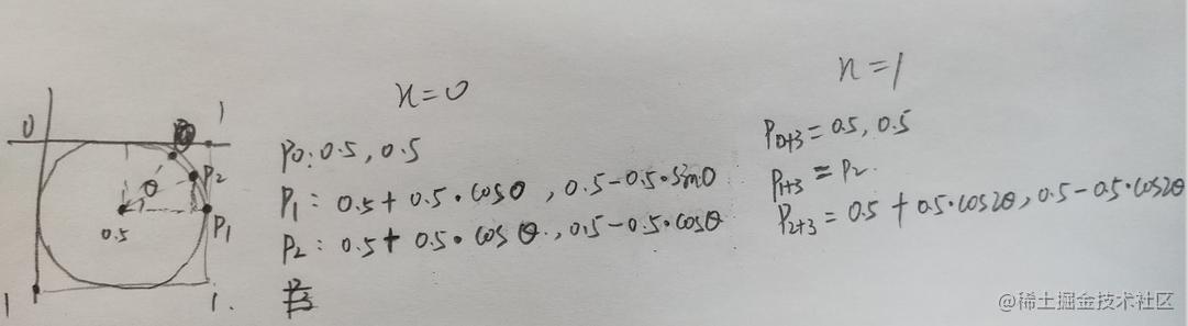 贴图坐标计算.png