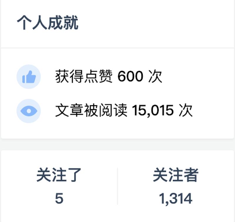 芦苇科技App技术团队于2019-01-22 09:49发布的图片