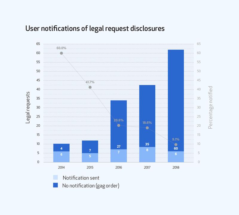 GitHub黑板报于2019-01-28 14:36发布的图片