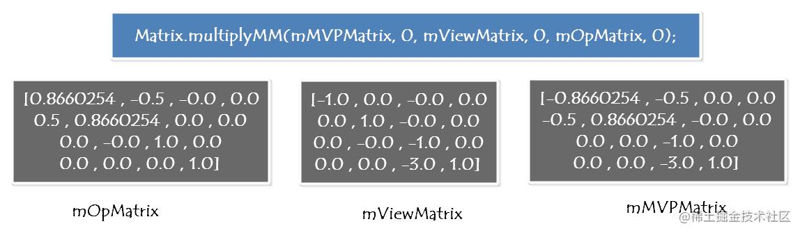 multiplyMM.png