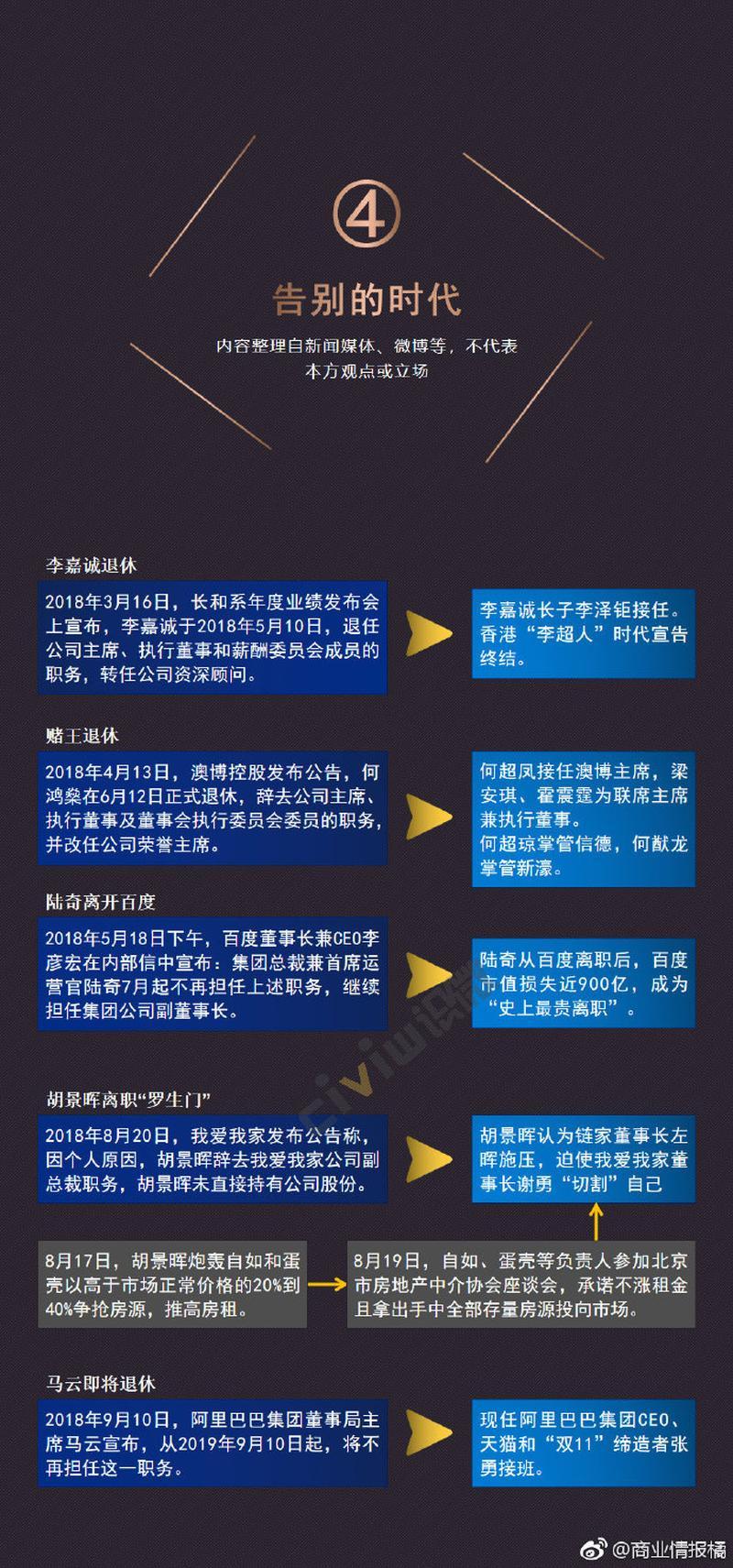 掘金话题小站于2019-01-07 14:15发布的图片