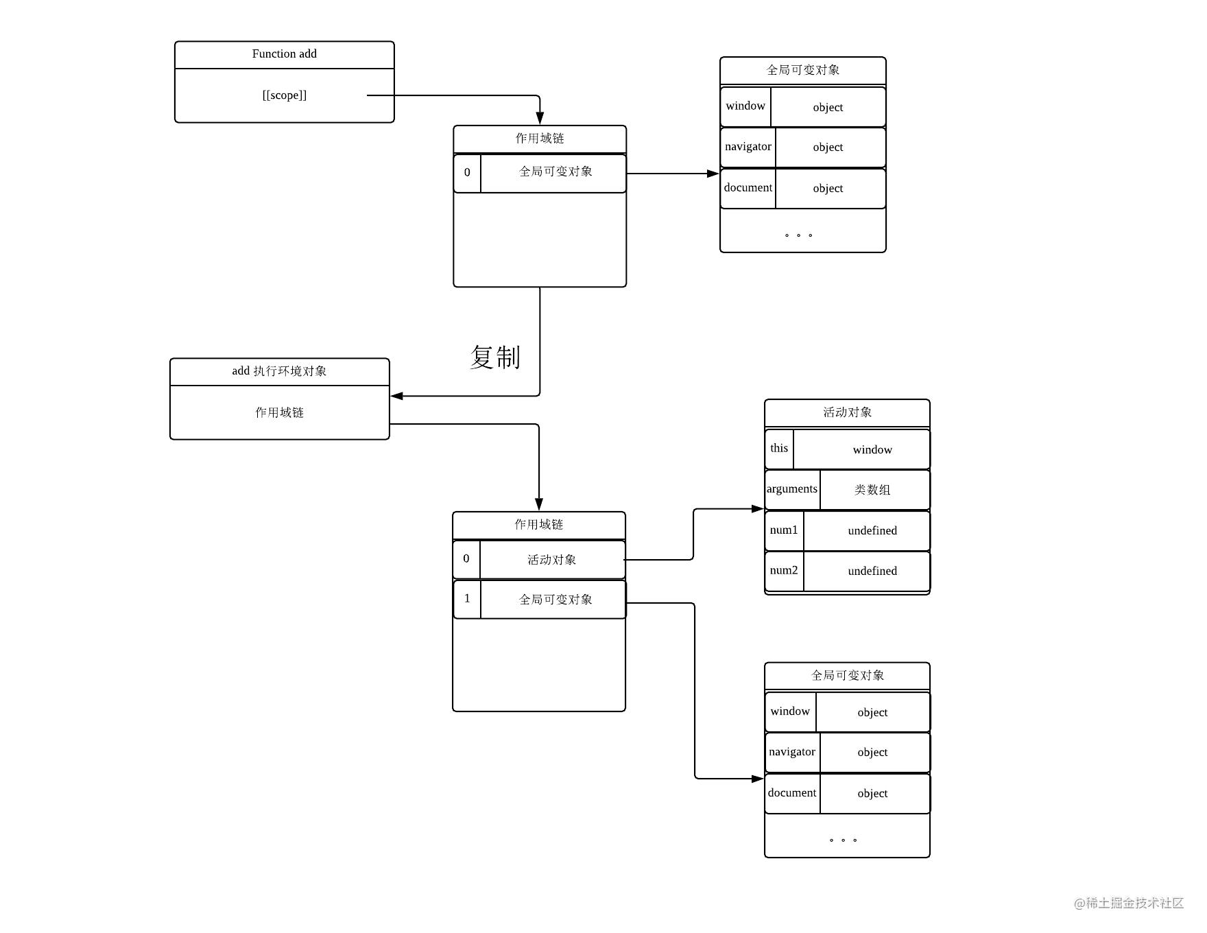 _Blank UML (1).png