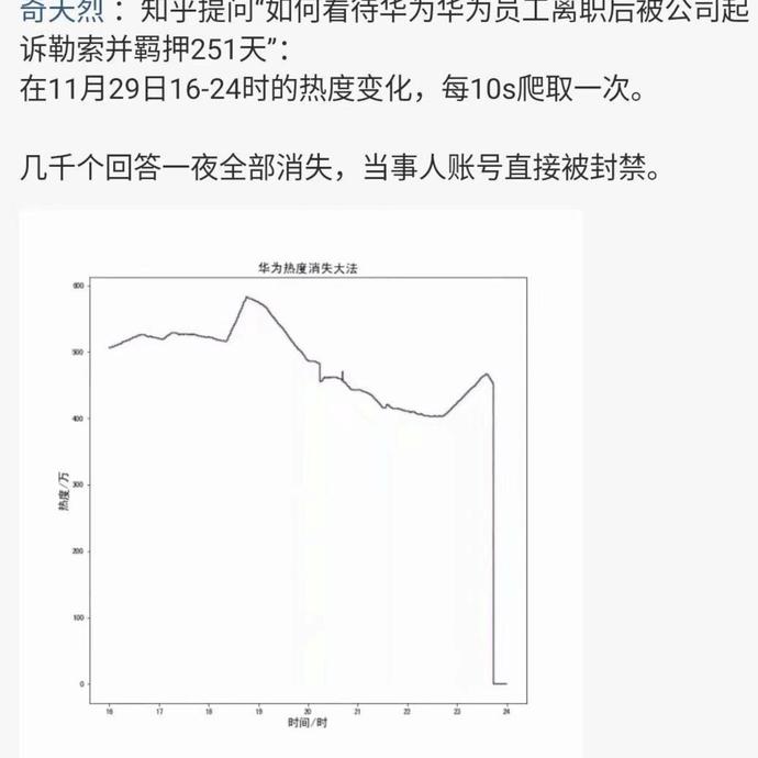 方应杭于2019-12-01 20:48发布的图片