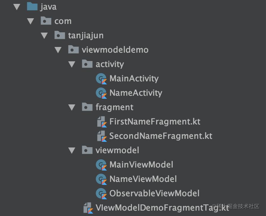 ViewModelDemoProjectStructureDiagram.png