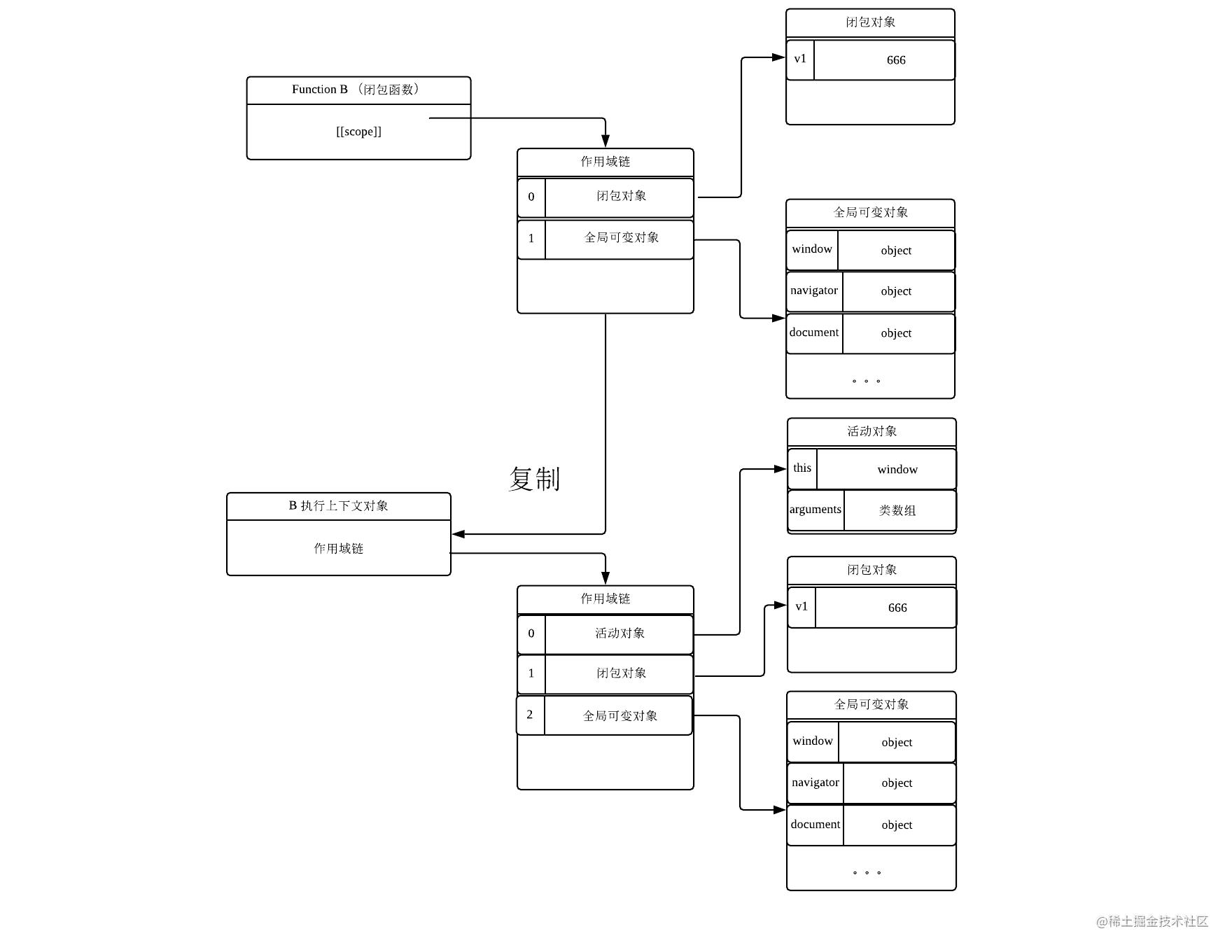 _Blank UML.png