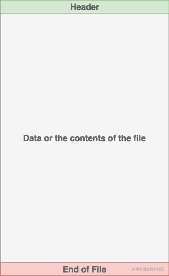 FileForma