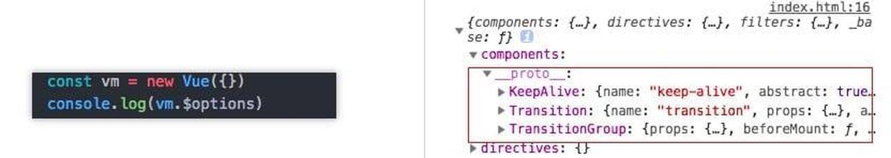 原型链component