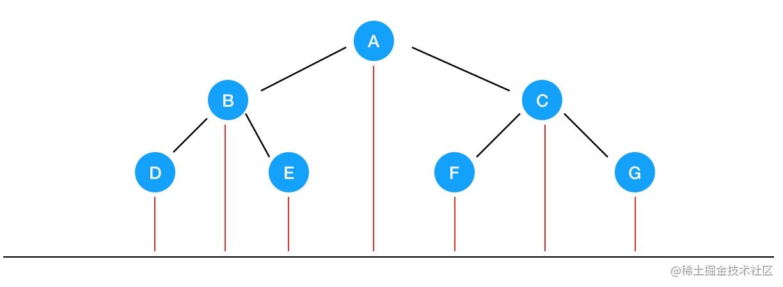 周游算法练习3