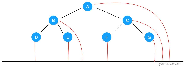周游算法练习4