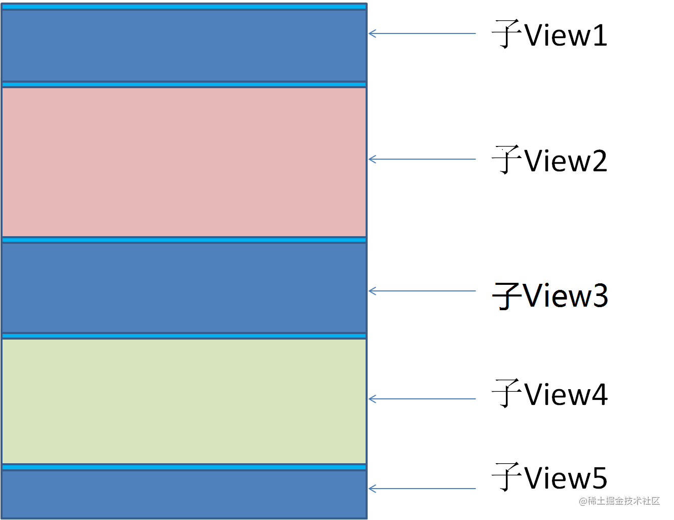 vertical_linearLayout