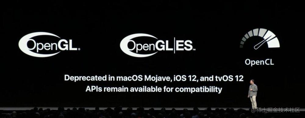 Apple宣布iOS12.0弃用OpenGL/CL