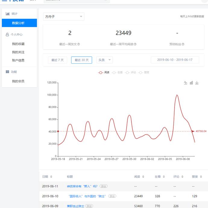 刘志军于2019-06-17 10:39发布的图片