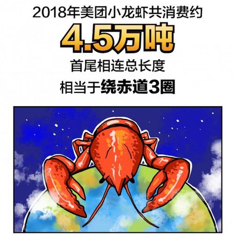 数据图表控于2019-06-20 14:18发布的图片