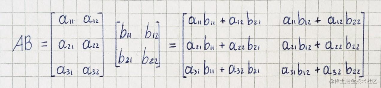 矩阵乘法图解