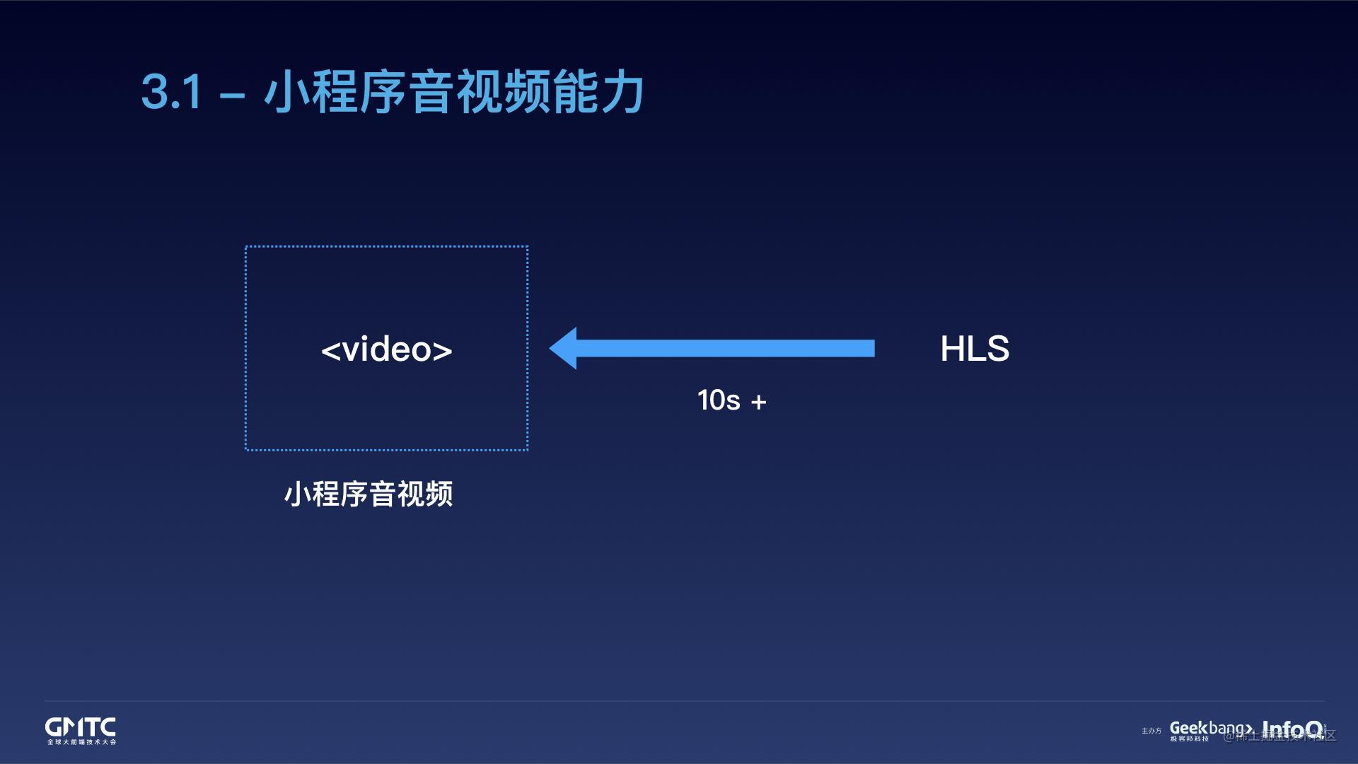 腾讯在线教育小程序开发实践之路.038.jpeg
