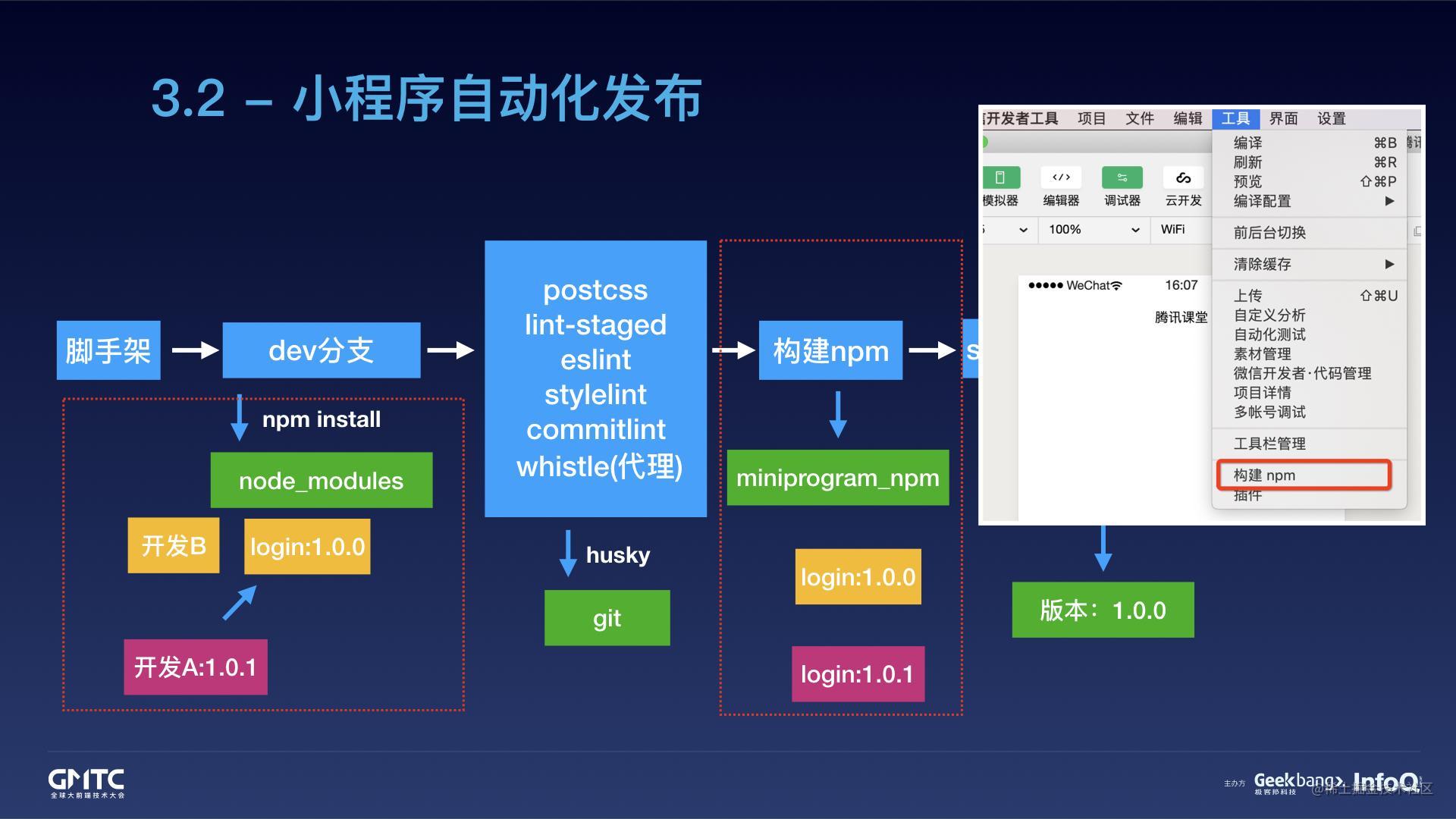 腾讯在线教育小程序开发实践之路.054.jpeg