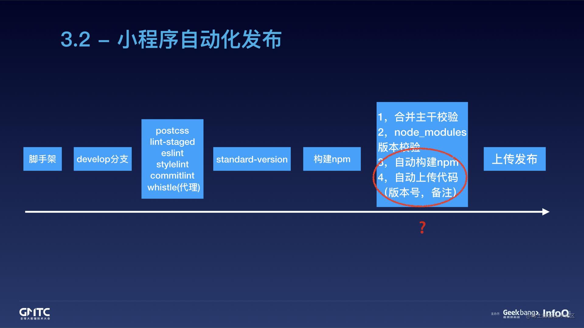 腾讯在线教育小程序开发实践之路.057.jpeg
