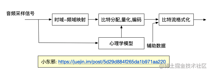 11.audio_encoder