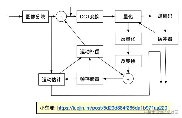 12.video_encoder