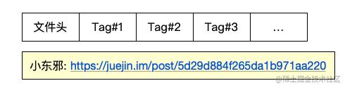 10.file_header
