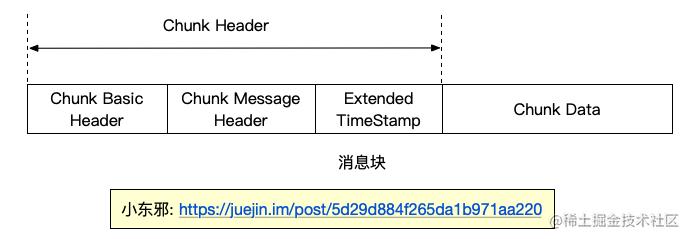 7.message_block