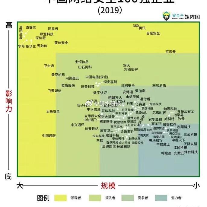 数据图表控于2019-07-02 11:42发布的图片