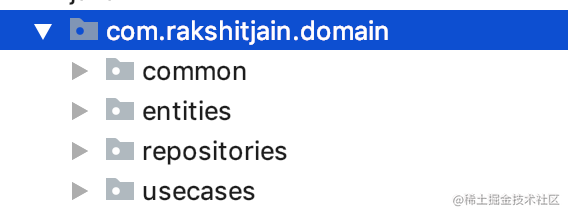 The domain layer structure of the application
