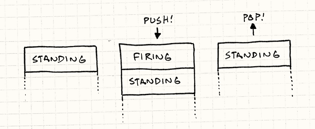 state-pushdown.png