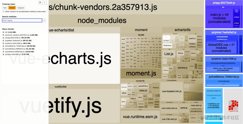 optimize_lodash_graph