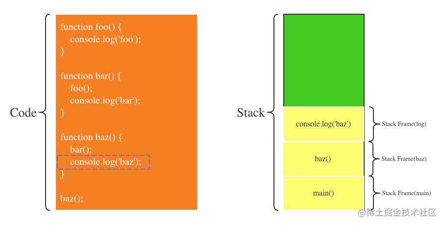 第10步:baz调用console.log函数