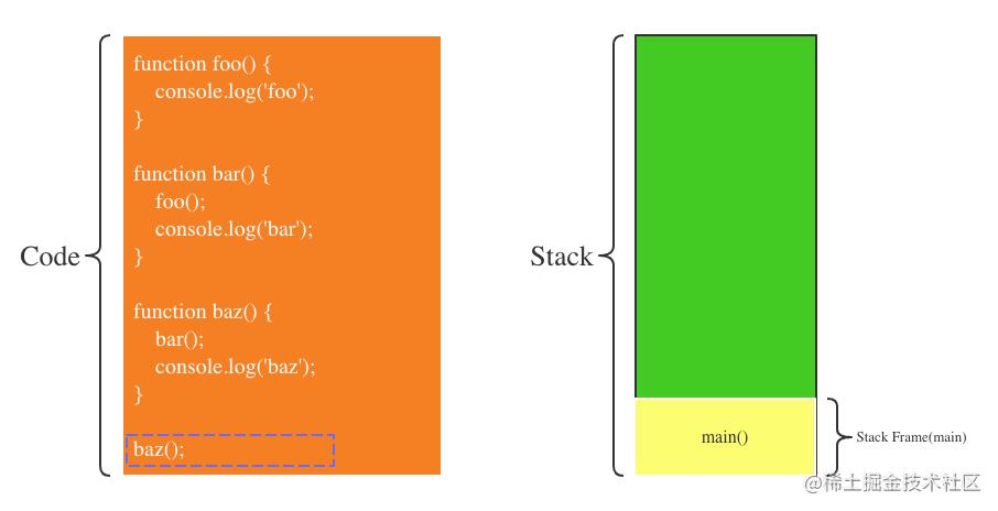 第12步:baz函数执行完毕
