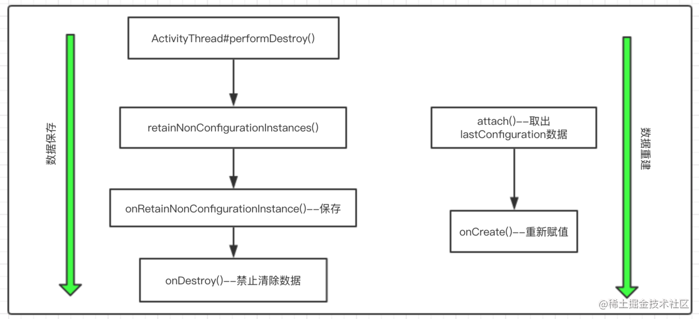 代码流程.png