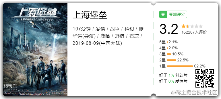上海堡垒-豆瓣评分