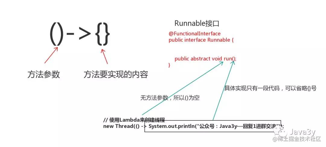 以Runnable接口为例