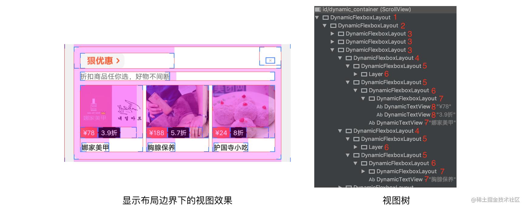 图3 模版布局层级效果