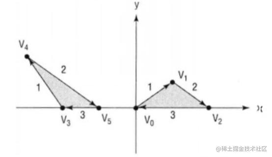 绘制三角形.png