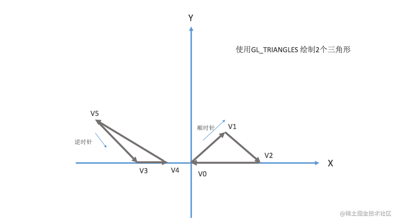 三角形环绕.png