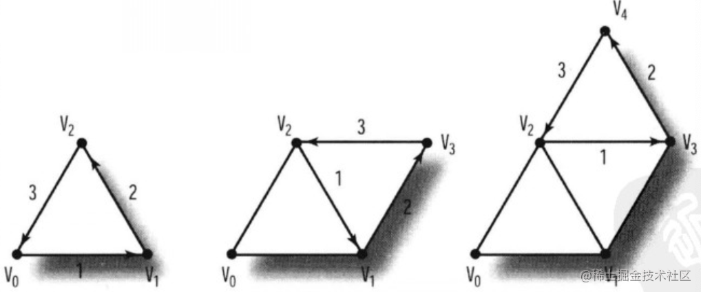 三角形带.png