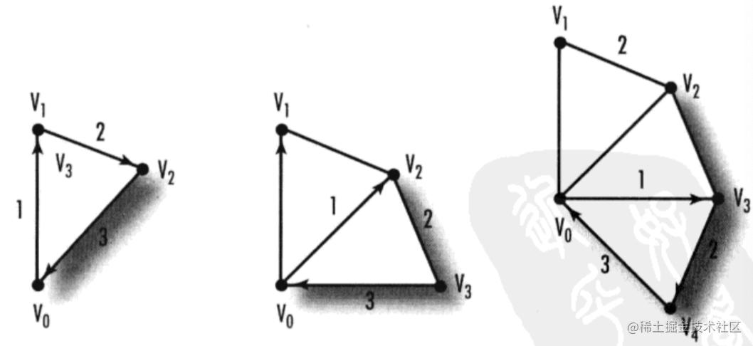 三角形扇.png