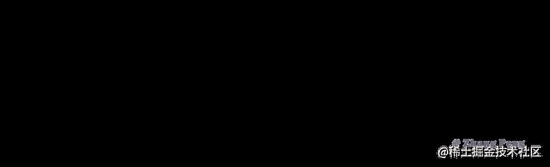 sql-syntax