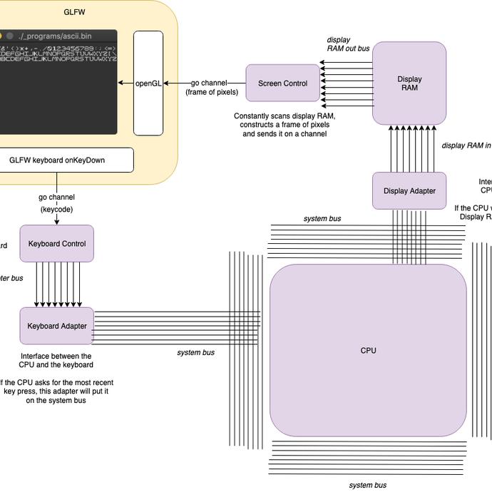 HelloGitHub于2020-01-31 12:06发布的图片