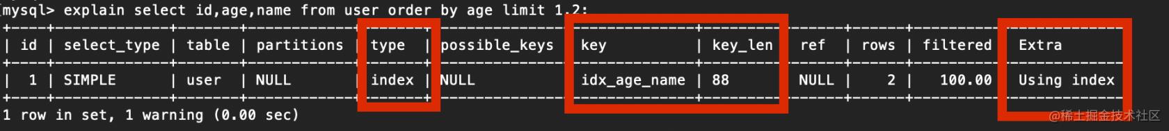 MySQL 的覆盖索引与回表