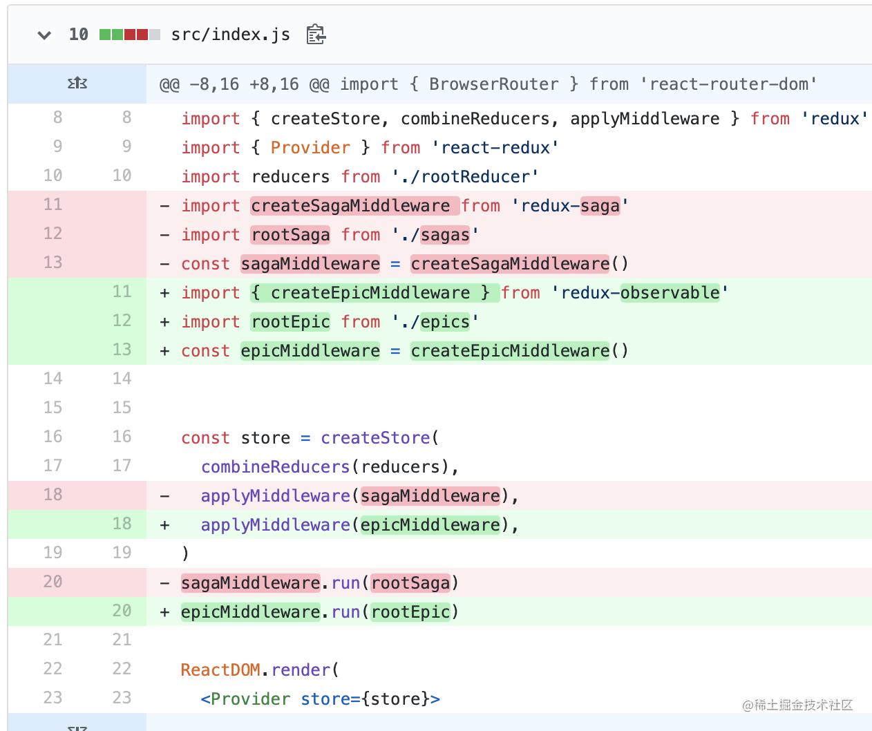 Redux Saga 和 Redux Observable 的配置对比