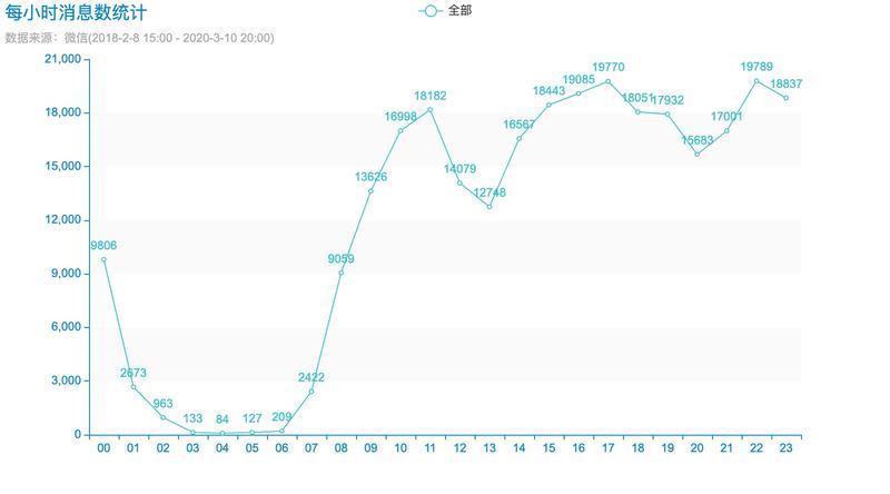 风流倜傥李寻欢于2020-03-13 08:31发布的图片