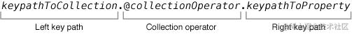 图 4-1 KeyPath 集合运算符格式.png