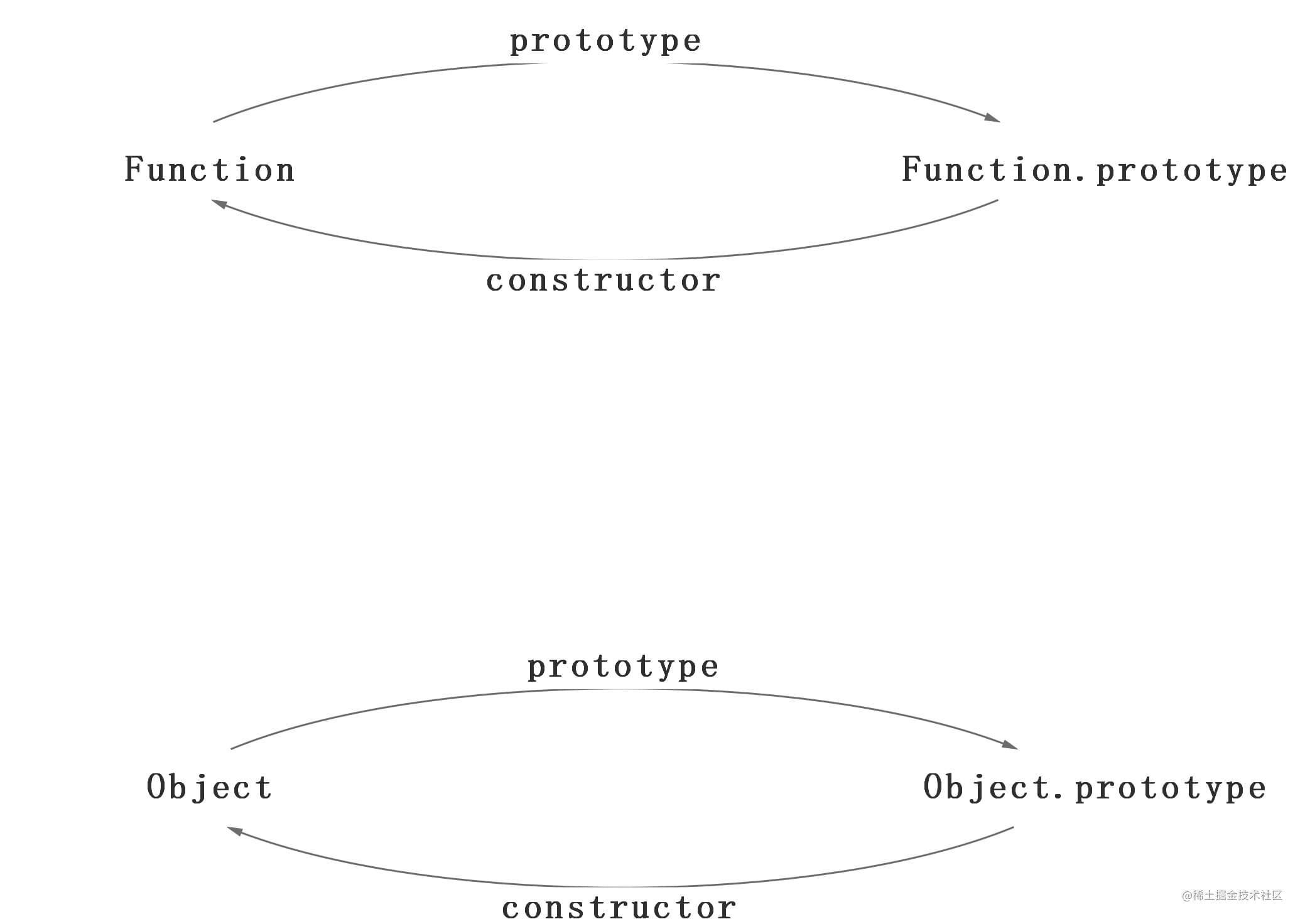 Object-Function1.jpg