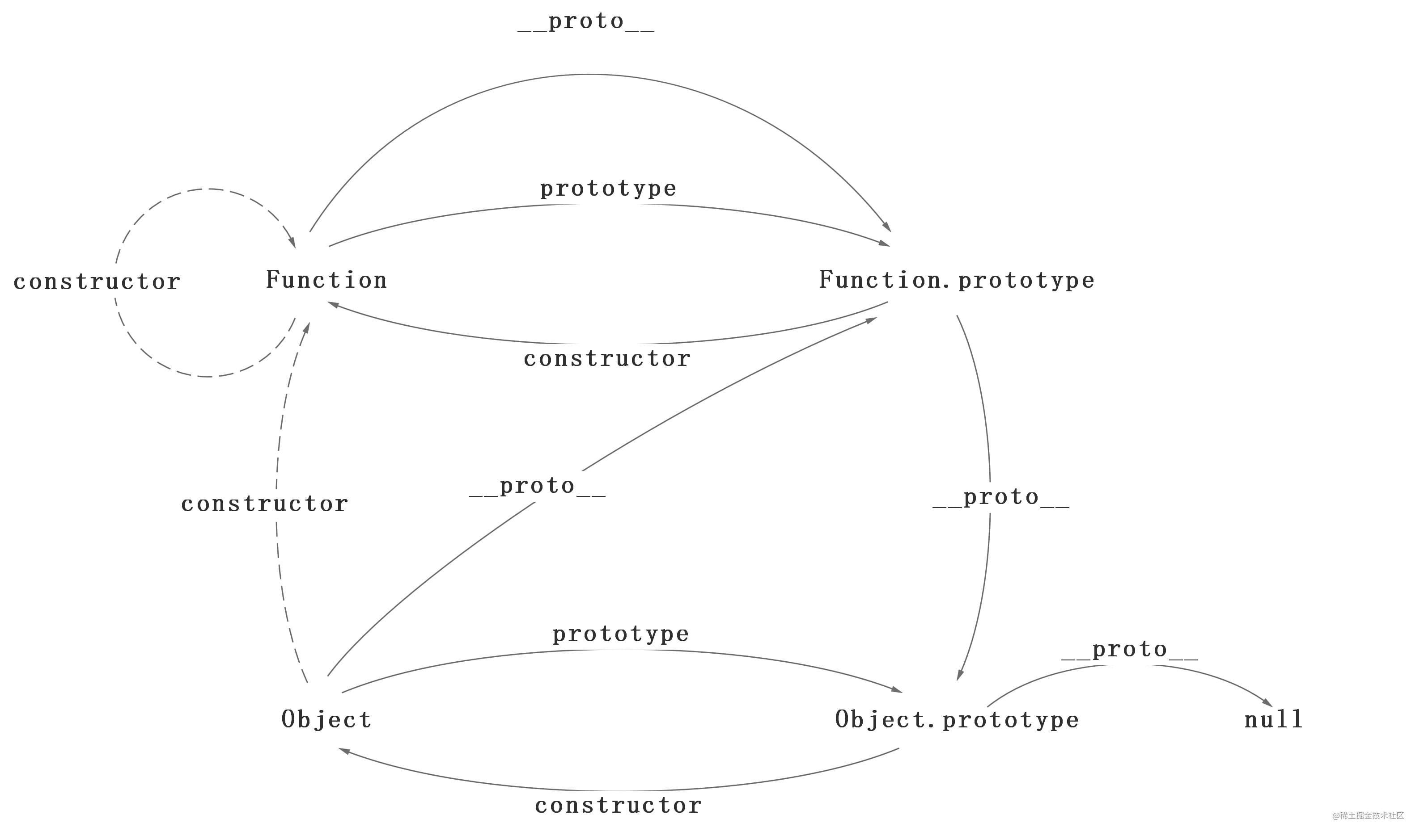 Object-Function3.jpg