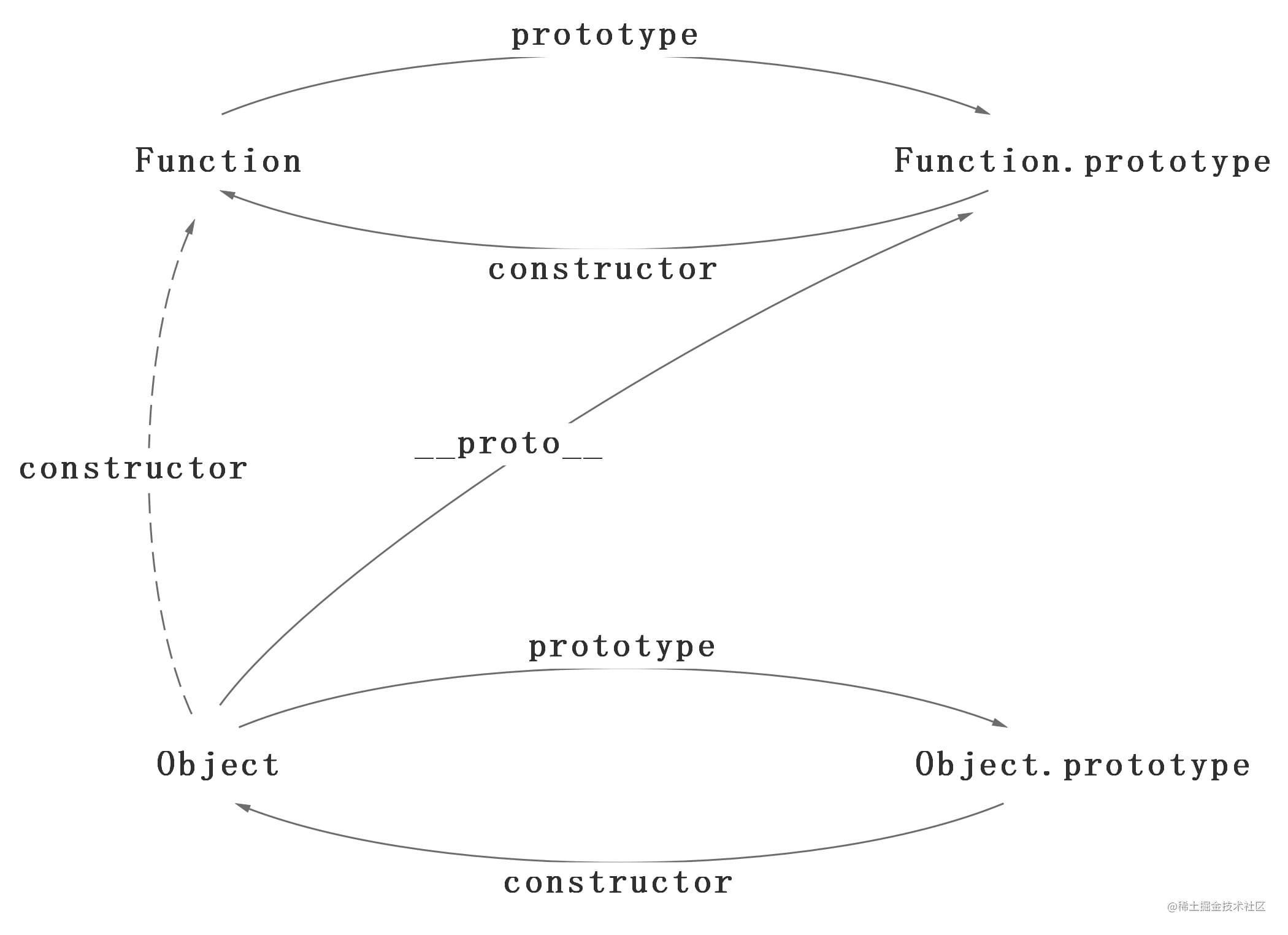 Object-Function2.jpg